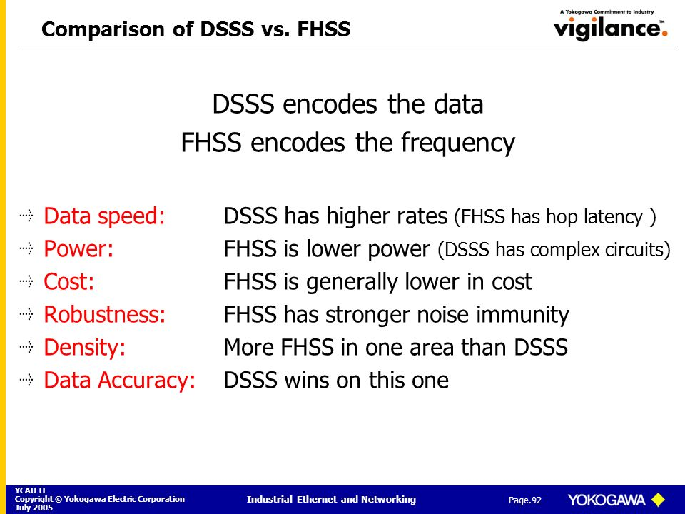 Comparison of DSSS vs. FHSS