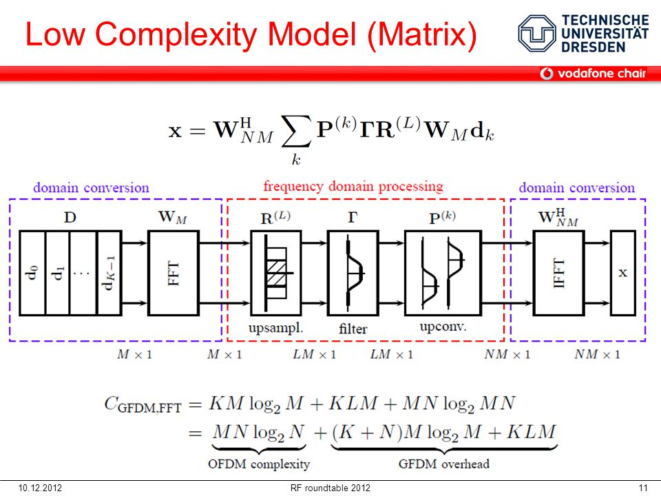 Low Complexity Model (Matrix)