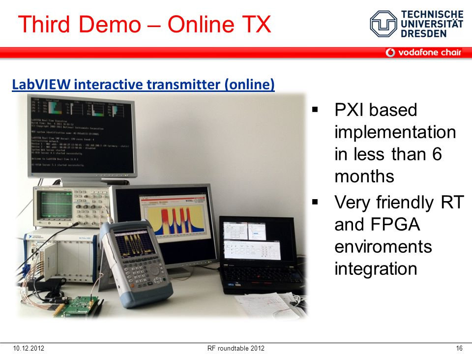 Third Demo – Online TX PXI based implementation in less than 6 months