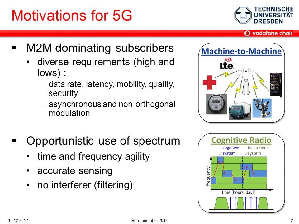 Motivations for 5G M2M dominating subscribers