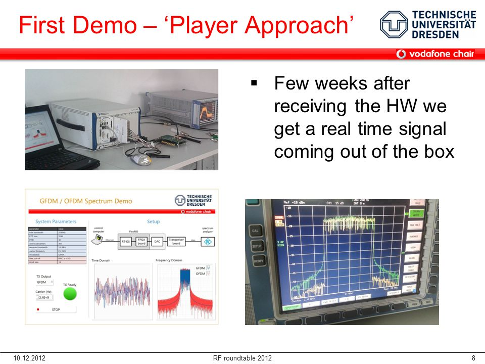 First Demo – 'Player Approach'