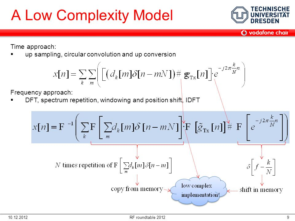 A Low Complexity Model Time approach: