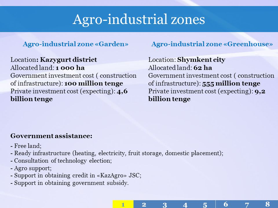 Agro-industrial zone «Garden» Agro-industrial zone «Greenhouse»