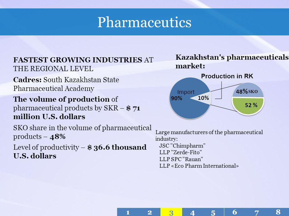 Pharmaceutics Kazakhstan s pharmaceuticals market: