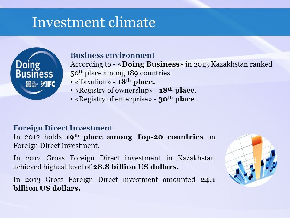Investment climate Business environment