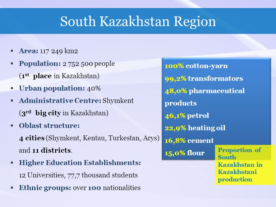 South Kazakhstan Region
