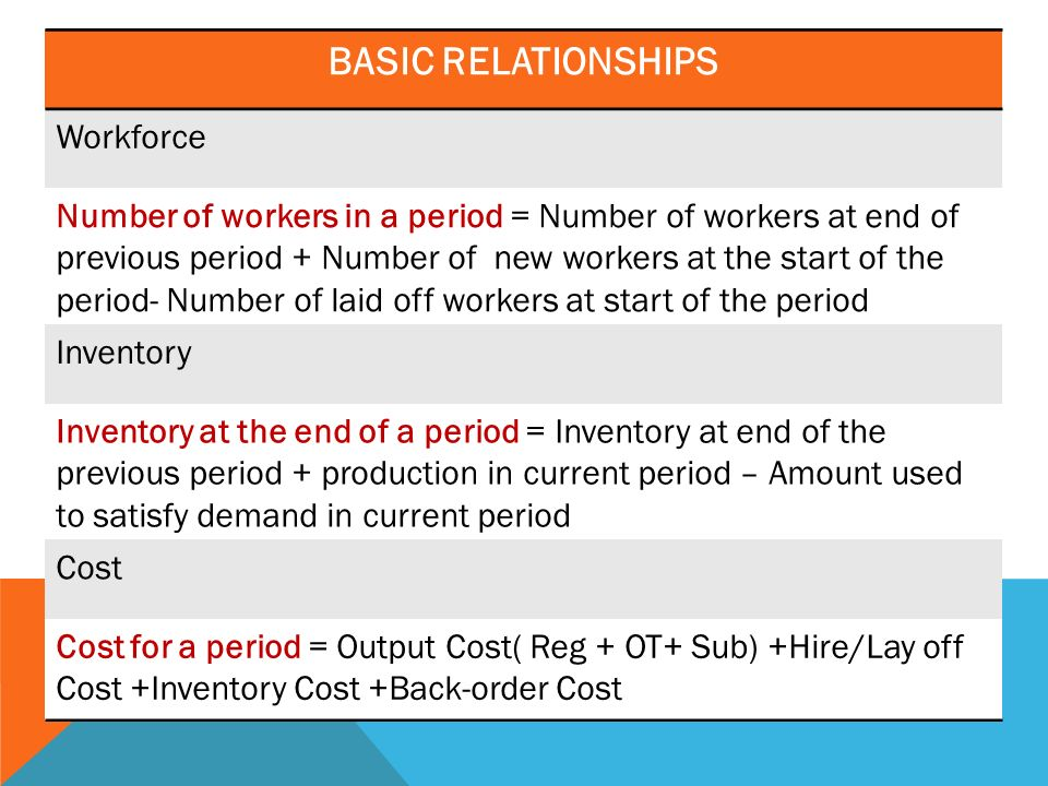 BASIC RELATIONSHIPS Workforce
