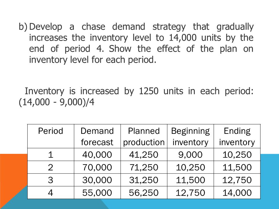 Develop a chase demand strategy that gradually increases the inventory level to 14,000 units by the end of period 4. Show the effect of the plan on inventory level for each period.