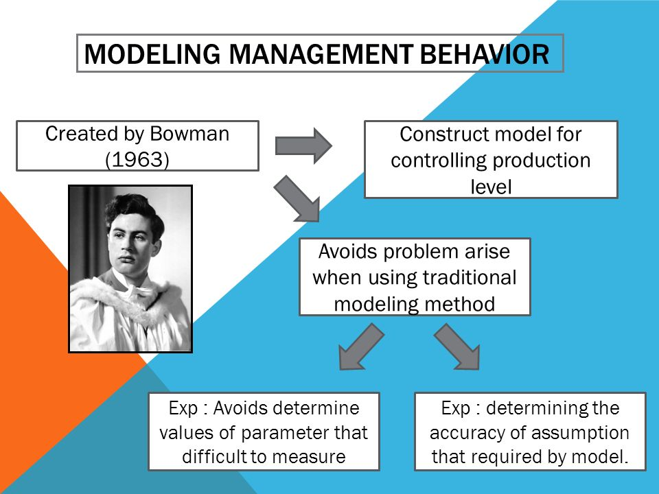 Modeling Management Behavior