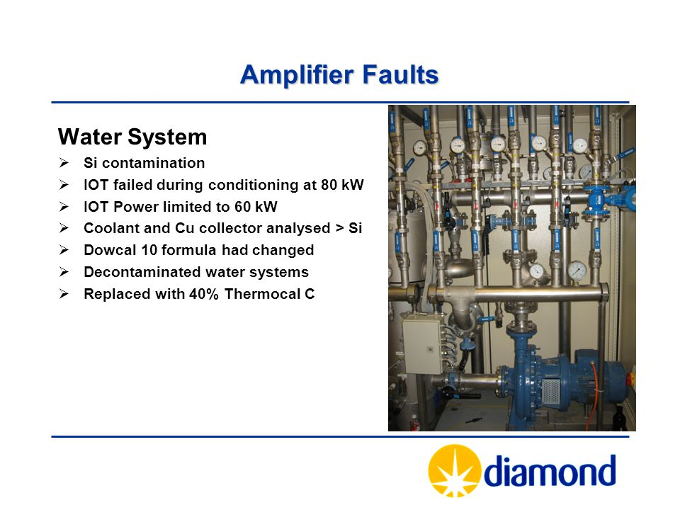 Amplifier Faults Water System Si contamination