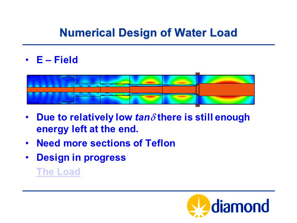 Numerical Design of Water Load