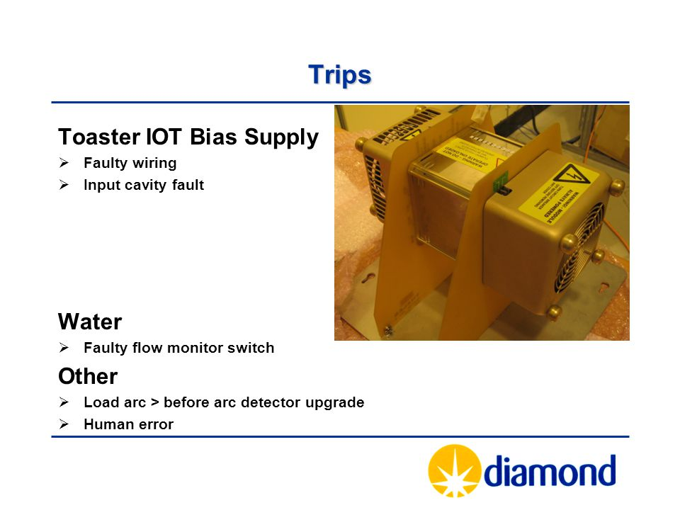 Trips Toaster IOT Bias Supply Water Other Faulty wiring