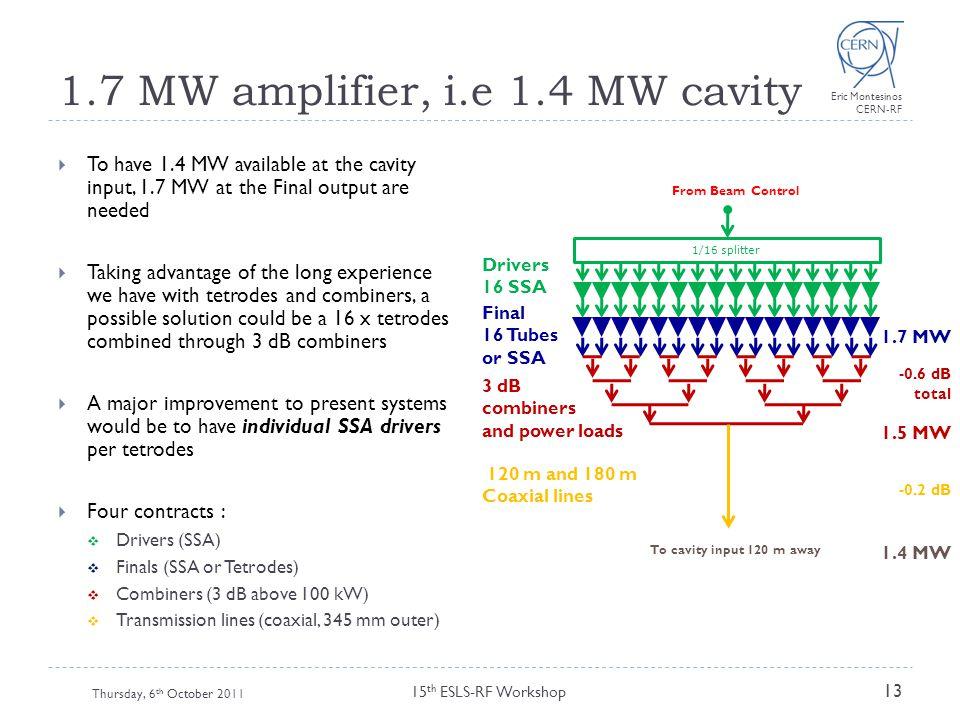 1.7 MW amplifier, i.e 1.4 MW cavity