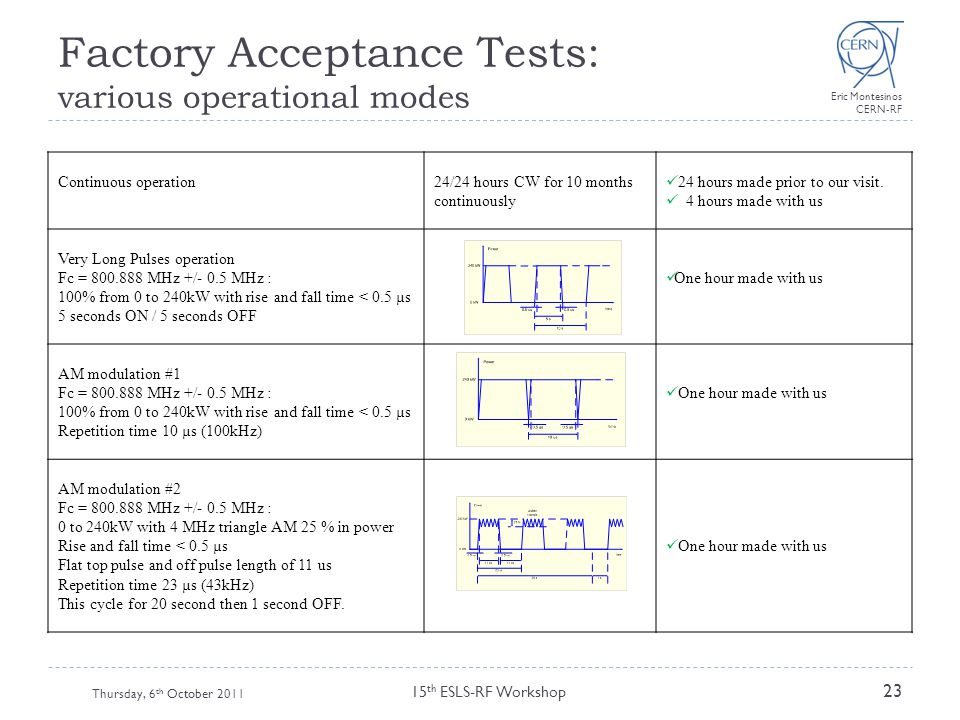 Factory Acceptance Tests: various operational modes
