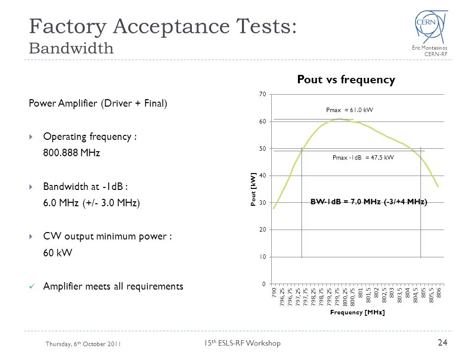 Factory Acceptance Tests: Bandwidth