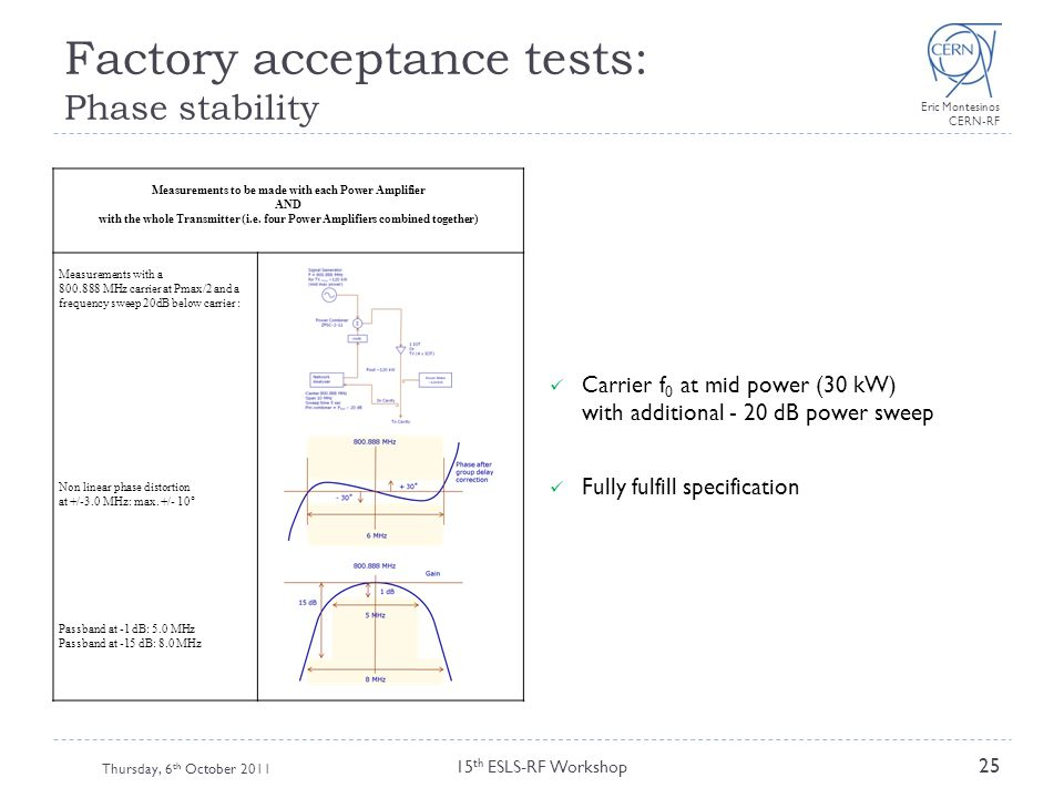 Factory acceptance tests: Phase stability