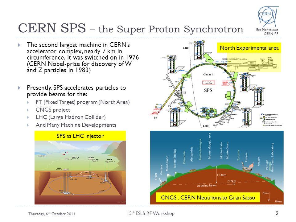 CERN SPS – the Super Proton Synchrotron
