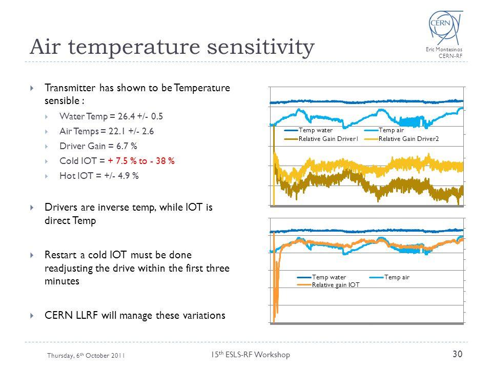 Air temperature sensitivity