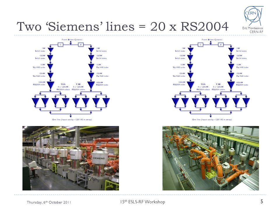Two 'Siemens' lines = 20 x RS2004