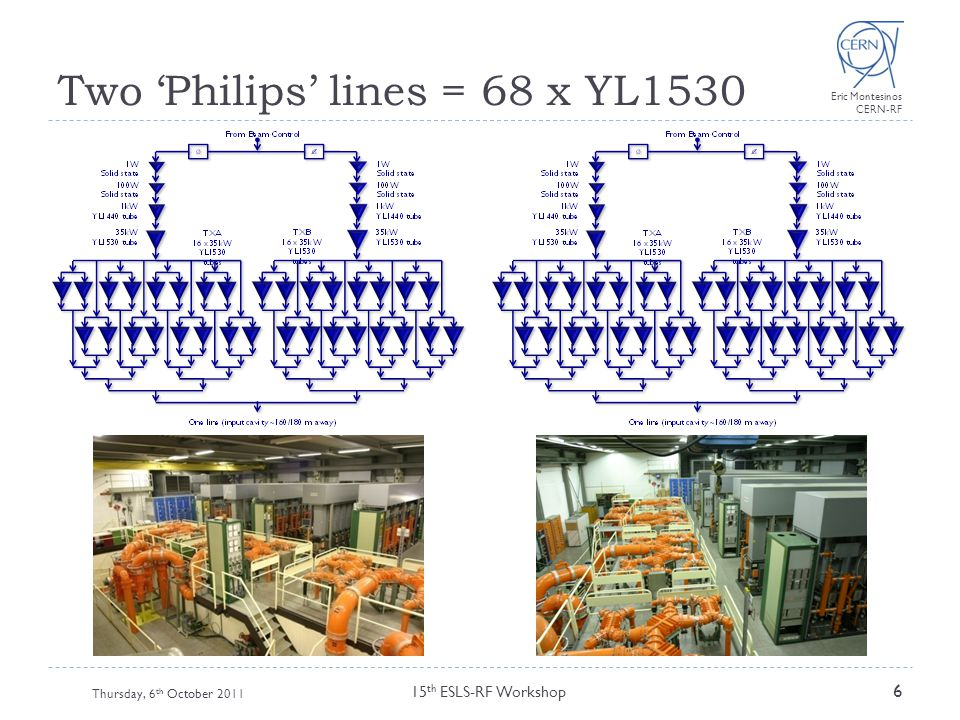 Two 'Philips' lines = 68 x YL1530