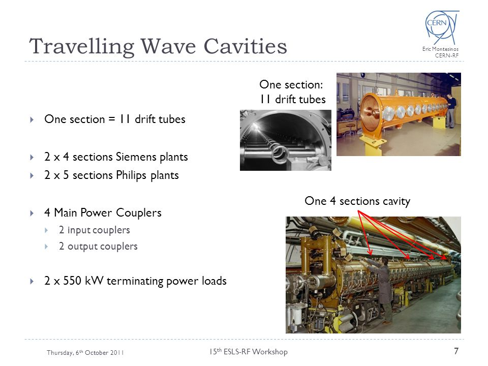 Travelling Wave Cavities