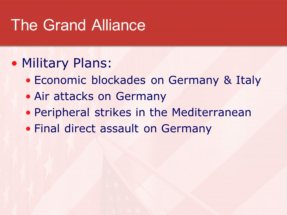 The Grand Alliance Military Plans: