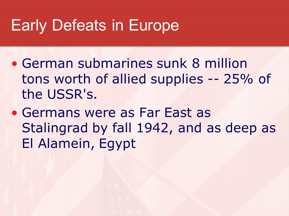 Early Defeats in Europe
