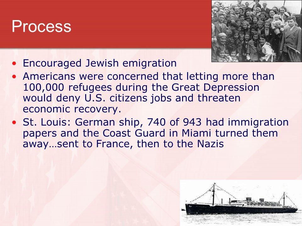 Process Encouraged Jewish emigration