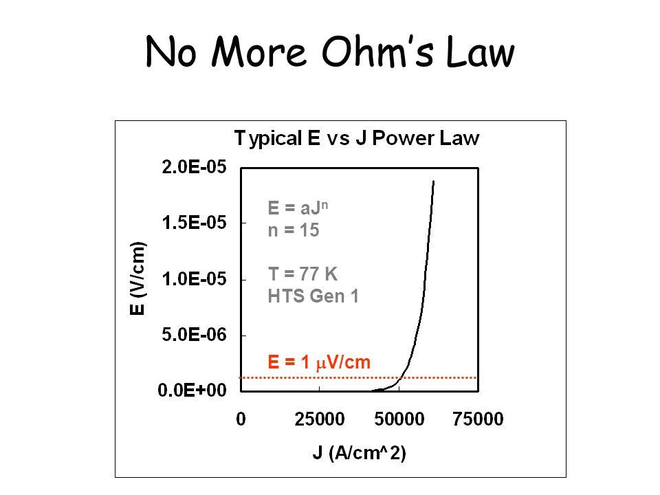 No More Ohm's Law E = aJn n = 15 T = 77 K HTS Gen 1 E = 1 V/cm