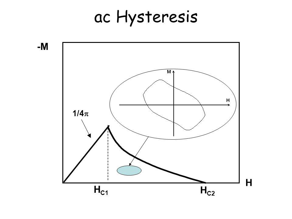 ac Hysteresis 1/4p HC1 H -M HC2
