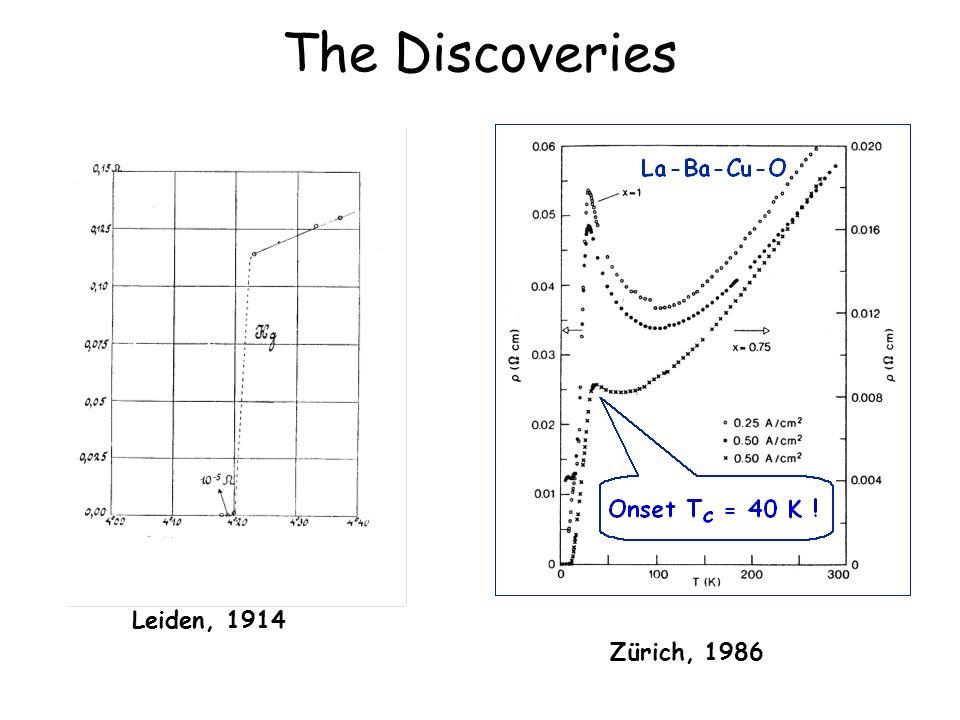 The Discoveries Zürich, 1986 Leiden, 1914