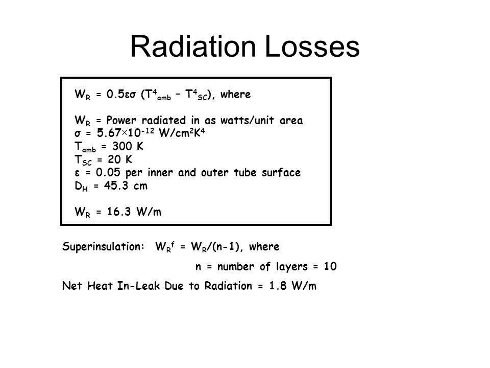 Radiation Losses WR = 0.5εσ (T4amb – T4SC), where