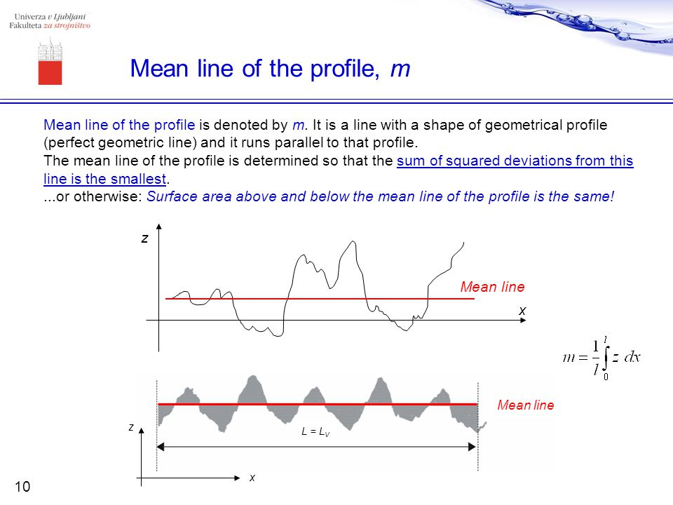 Mean line of the profile, m