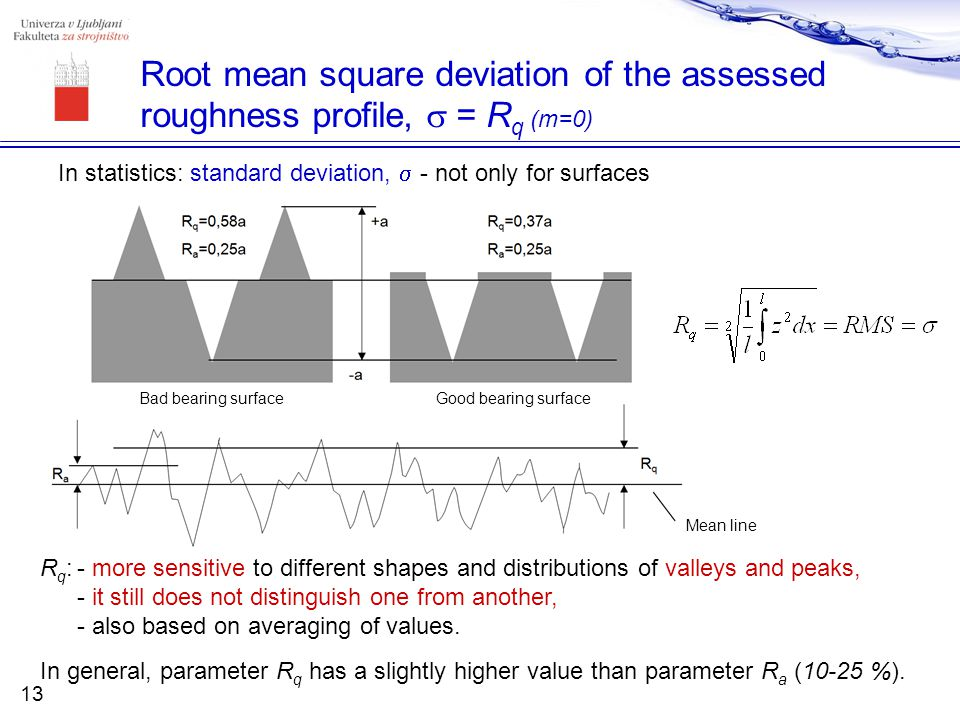Root mean square deviation of the assessed roughness profile, s = Rq (m=0)