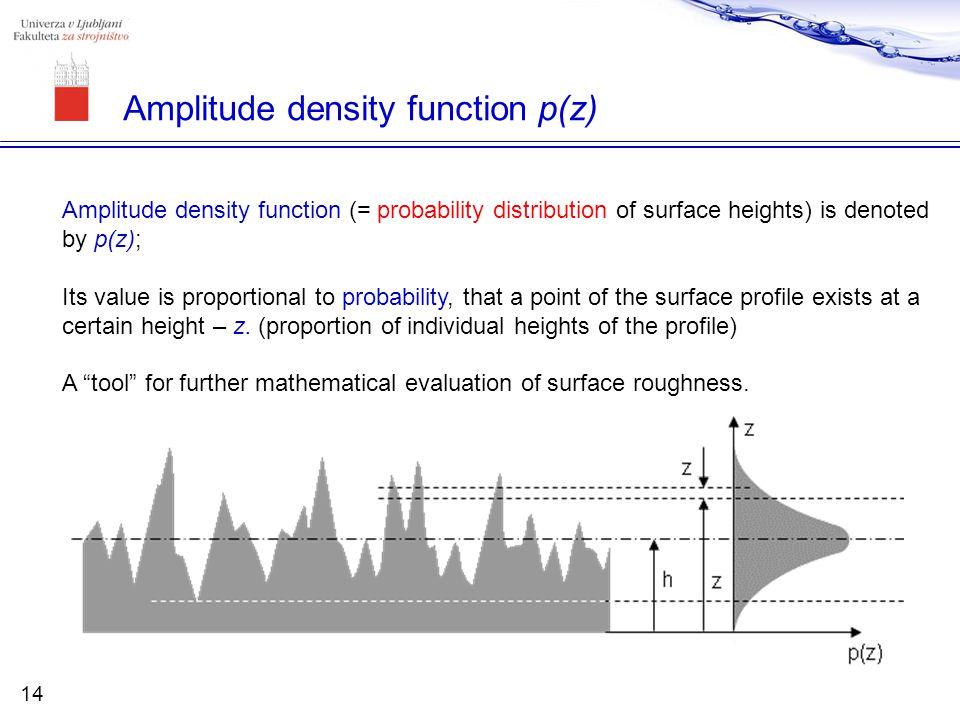 Amplitude density function p(z)