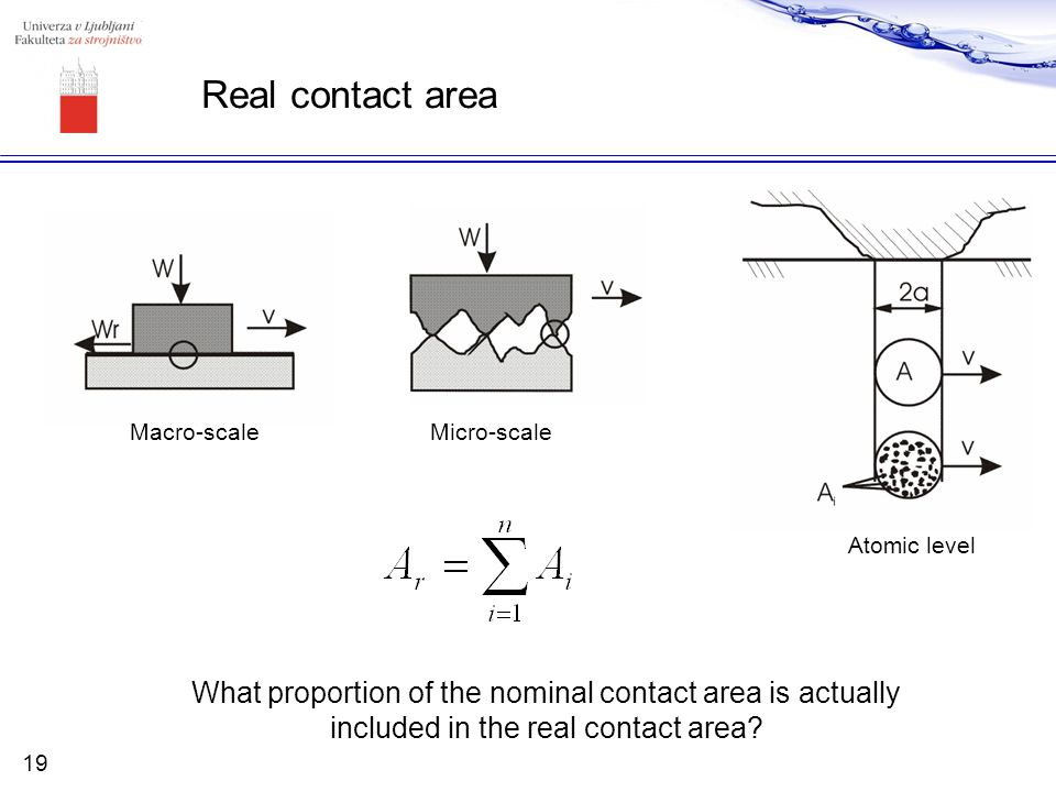Real contact area Atomic level. Macro-scale. Micro-scale.