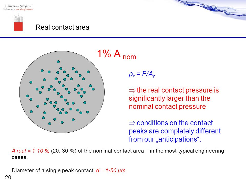 1% A nom Real contact area pr = F/Ar