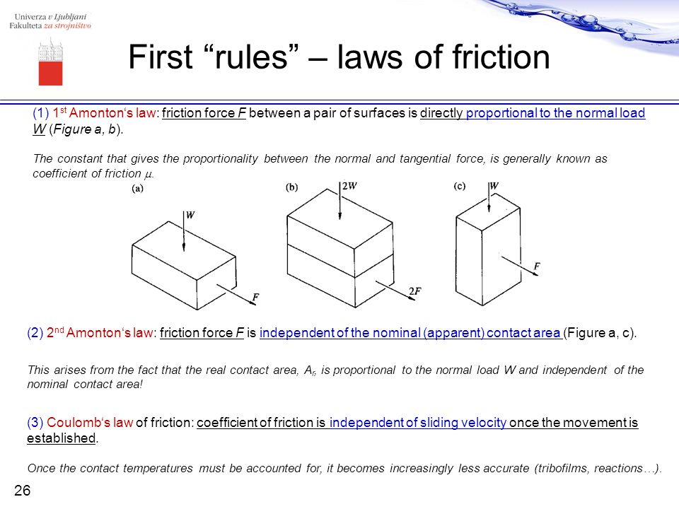 First rules – laws of friction
