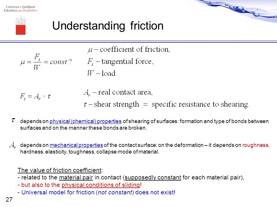 Understanding friction