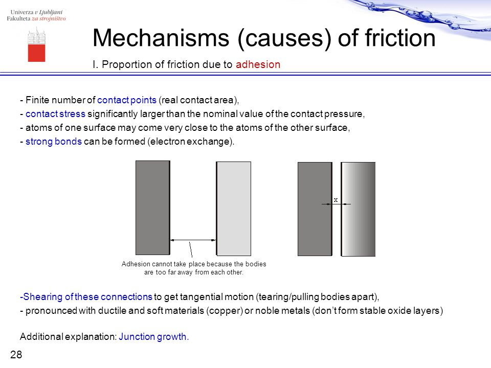 Mechanisms (causes) of friction