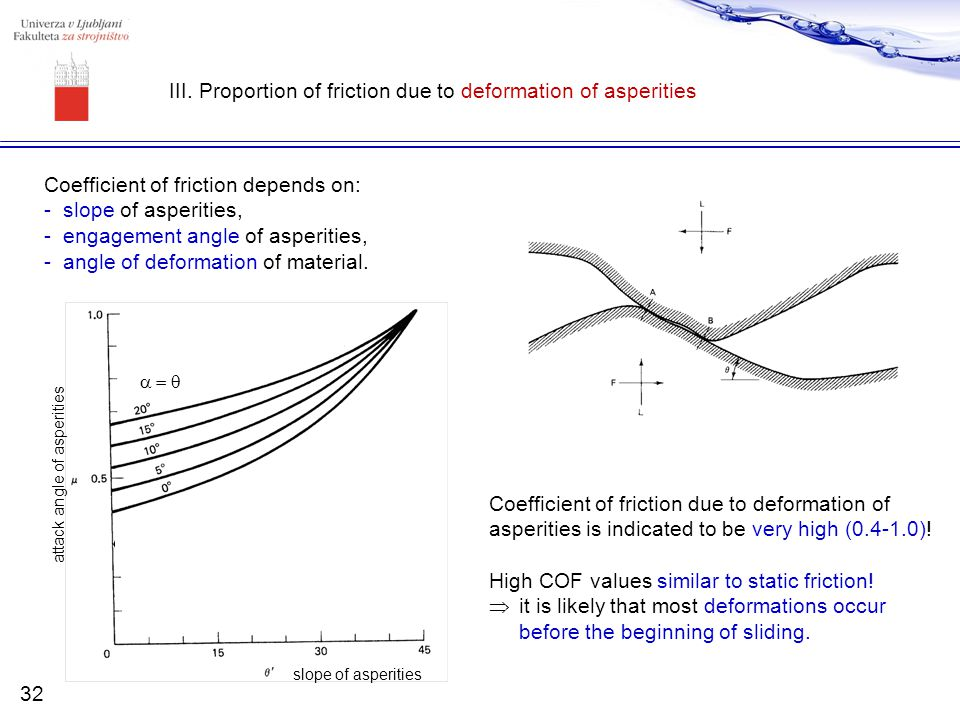 III. Proportion of friction due to deformation of asperities