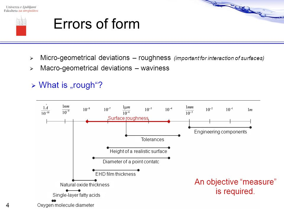 "Errors of form What is ""rough An objective measure is required."