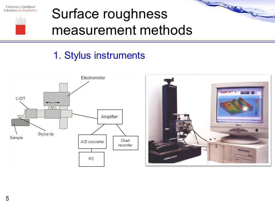 Surface roughness measurement methods