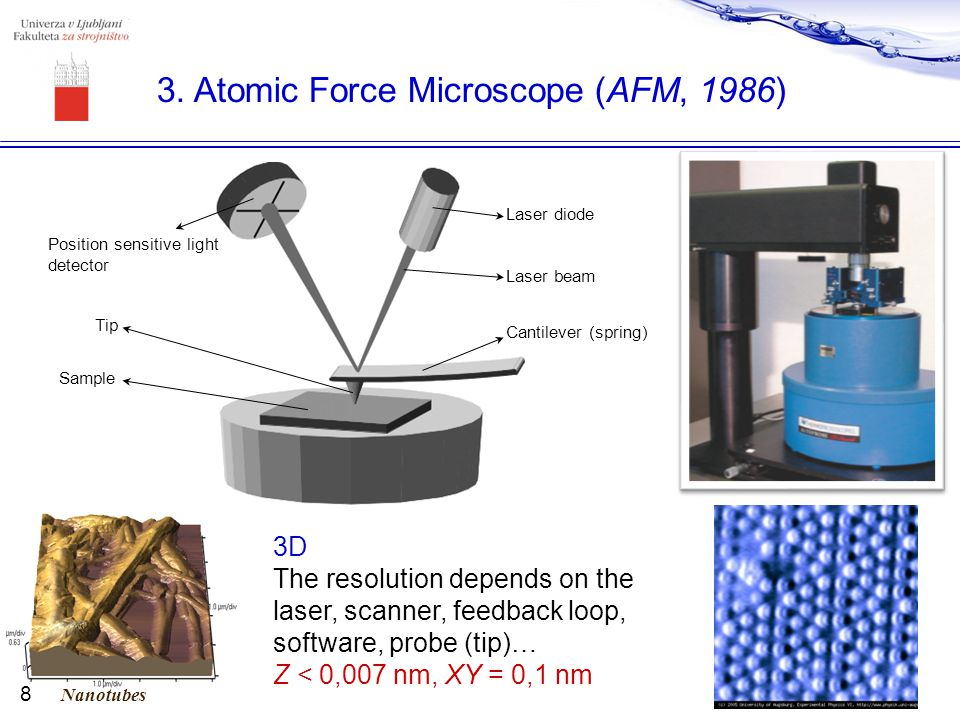 3. Atomic Force Microscope (AFM, 1986)