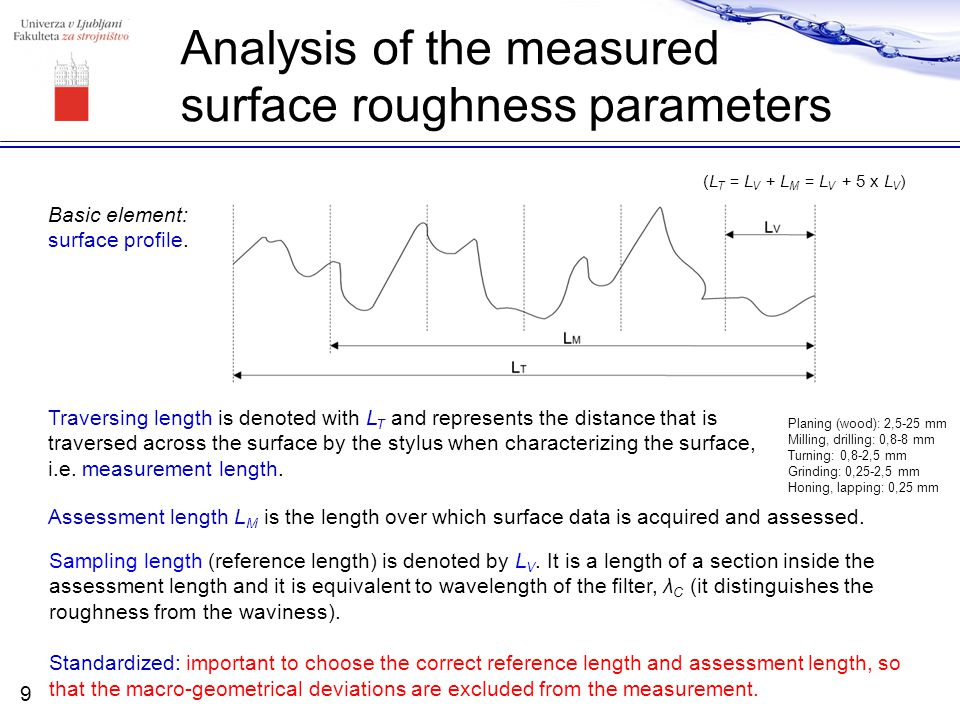 Analysis of the measured surface roughness parameters