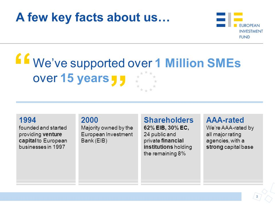 A few key facts about us…