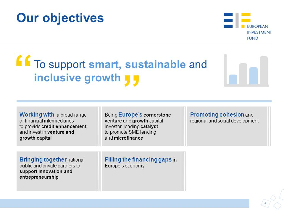 Our objectives To support smart, sustainable and inclusive growth