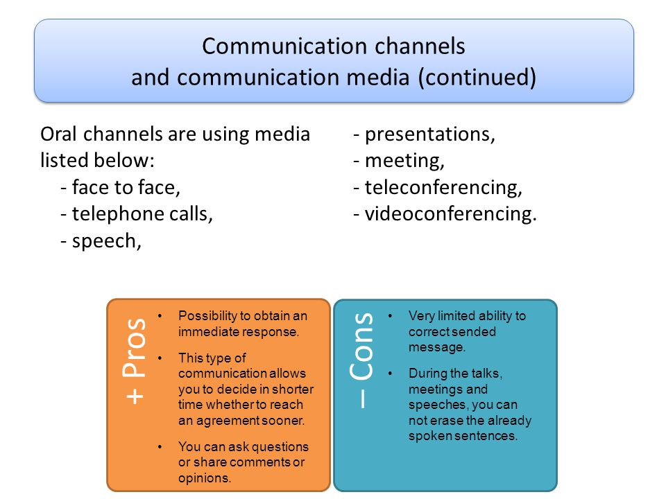 Communication Tools Used in Modern Day Business