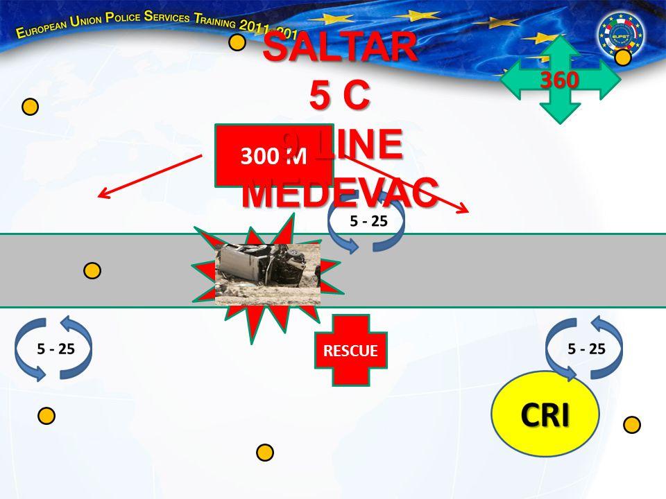 SALTAR 5 C 9 LINE MEDEVAC 360 300 M RESCUE