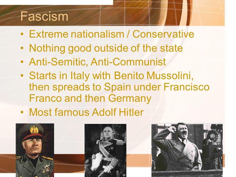 Fascism Extreme nationalism / Conservative